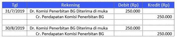 bank garansi pdf
