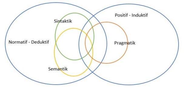 teori akuntansi positif