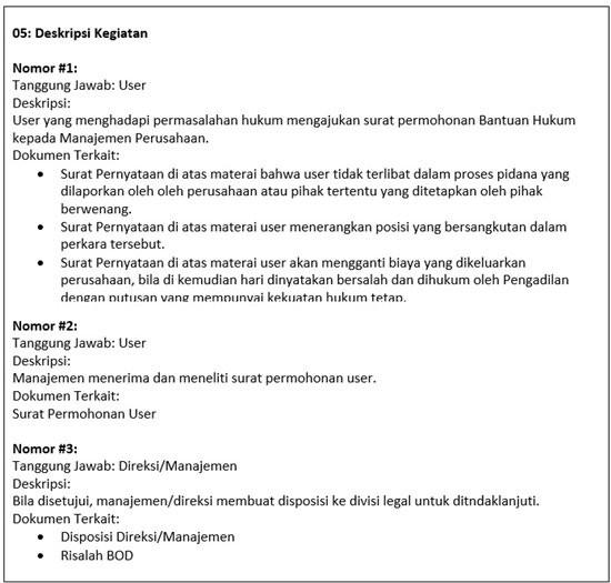 Deskripsi Pelaksanaan SOP Divisi Legal