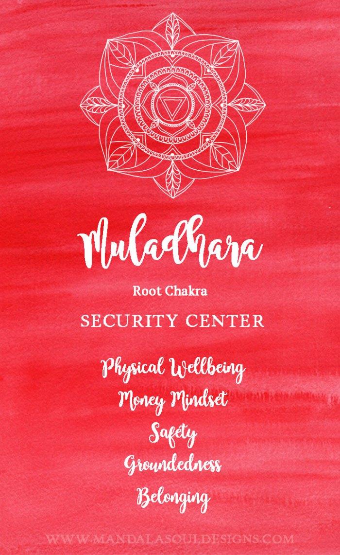 Root Chakra - Muladhara || Mandala Soul Designs