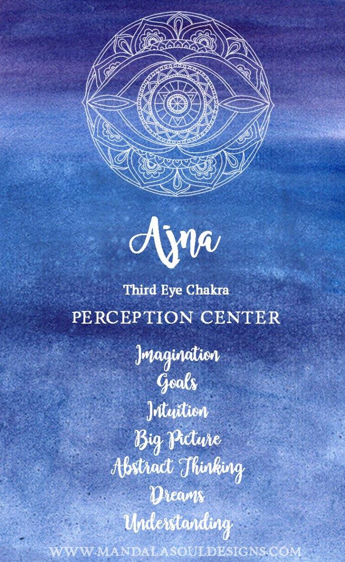 Third Eye Chakra - Ajna    Mandala Soul Designs
