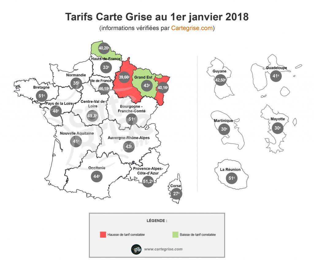 Evolution Des Prix Du Cheval Fiscal En 2018