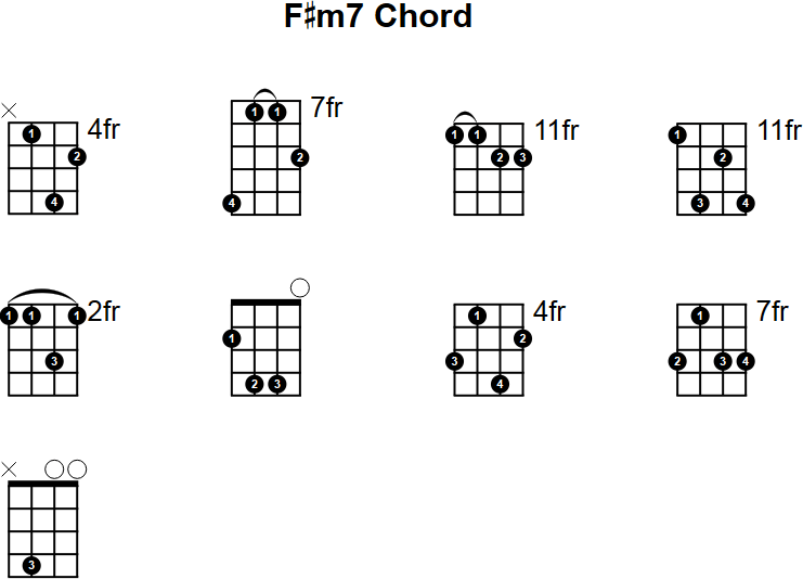 B Min Guitar Chord Image Collections Guitar Chords Finger Placement
