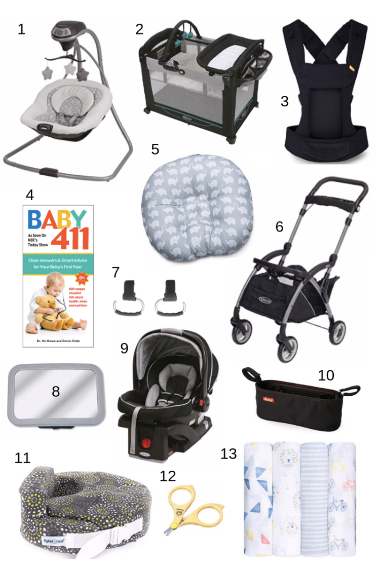 Essential Baby Products (Birth to 6 Months)