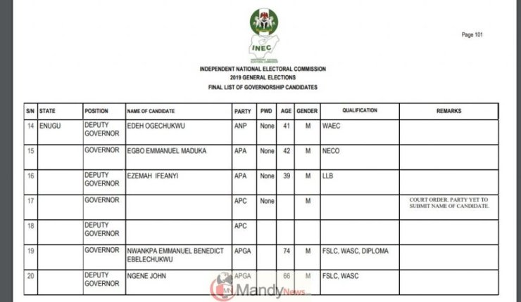 IMG-20190304-WA0033-1024x595-1024x595 Guber Election: APC Has No Candidate In Enugu – INEC