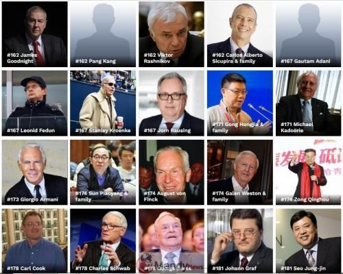 Screenshot_1-2 The Richest People In The World For 2019
