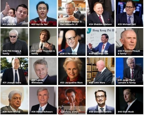 Screenshot_11 The Richest People In The World For 2019