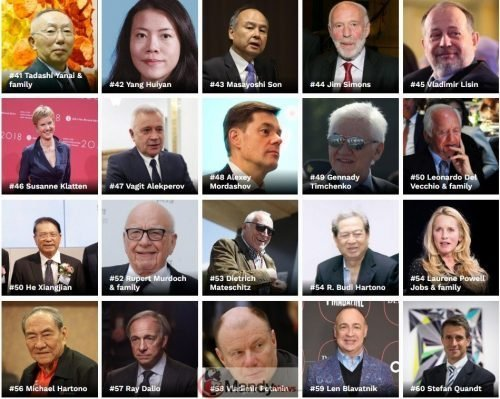Screenshot_12 The Richest People In The World For 2019