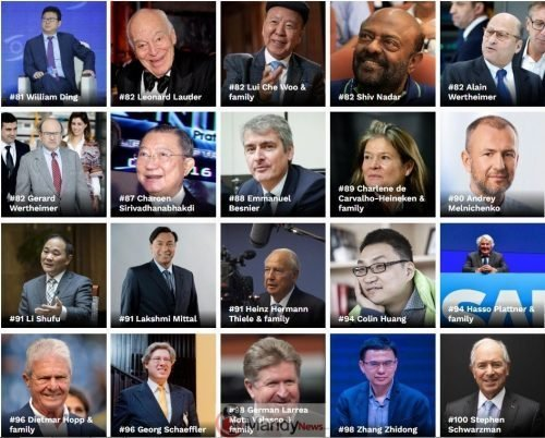 Screenshot 14 - The Richest People In The World For 2019