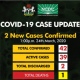 Nigeria-Records-Two-New-Coronavirus-Cases