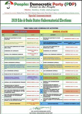 Edo and ondo election