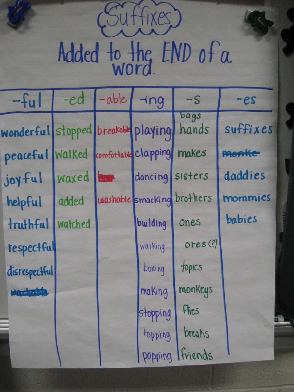 Prefixes And Suffixes And A Freebie Mandy S Tips For