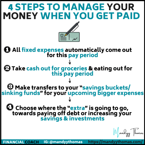 How to Manage Your Money When You Get Paid