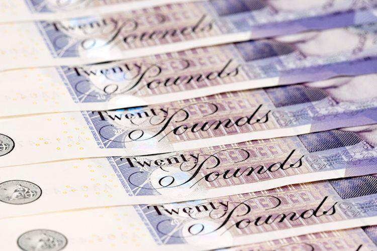 El GBP / USD parece terminar con una racha de pérdidas de dos días y se aferra a ganancias de alrededor de 1.4170.