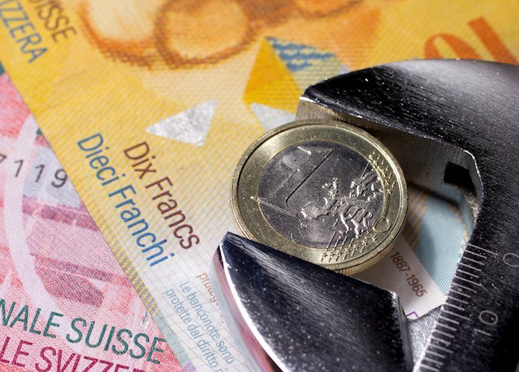 EUR / CHF encontrará un fuerte soporte en el nivel 1.08 – ING