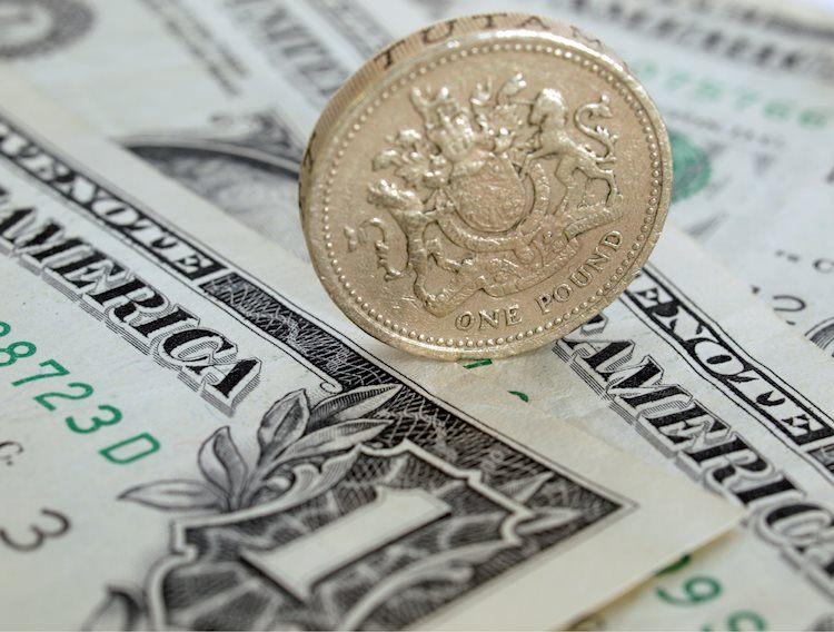 GBP / USD actualiza los mínimos de la sesión, alrededor de la región de 1.4130 en medio de una notable fortaleza del USD