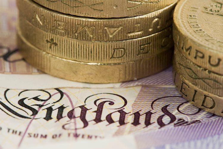 GBP / USD mantiene ganancias diarias cerca de 1.3670 mientras los rendimientos de EE. UU. Rebotan