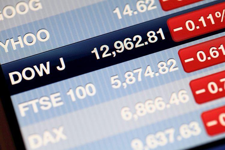 El índice S&P 500 abre un poco más alto después del rally del martes