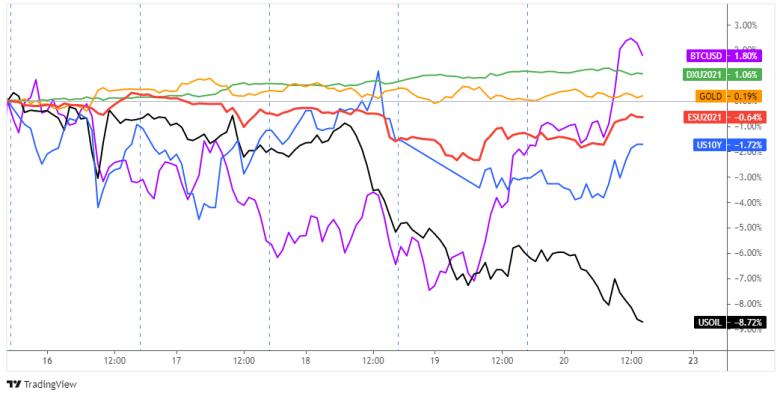 Resumen semanal del mercado de divisas: del 16 al 20 de agosto