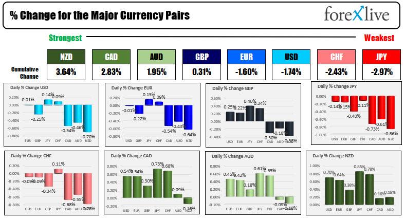 Las acciones estadounidenses abren al alza.  S&P y Dow buscan romper la racha perdedora de cuatro días