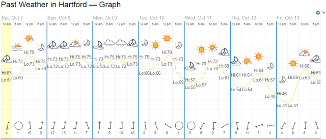 weather picture.JPG.PNG
