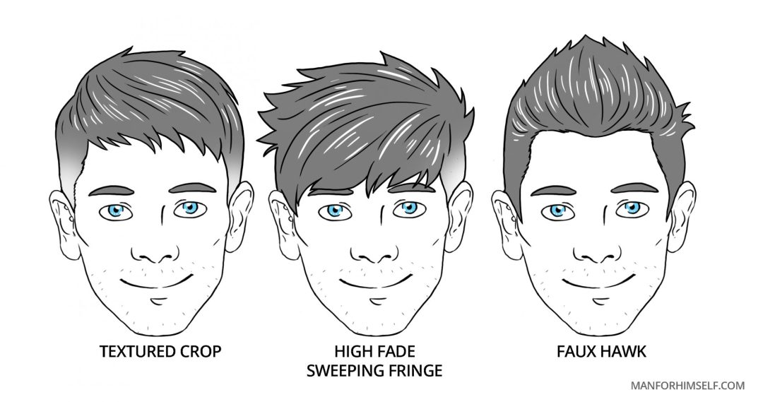 The Best Hairstyle For Your Face Shape | Man For Himself