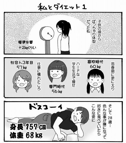 watashitodaiet