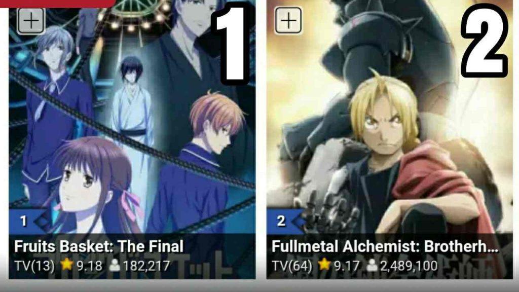 Tundukkan Fullmetal Alchemist, Fruits Basket: The Final Jadi Anime Dengan Rating Tertinggi di MAL!