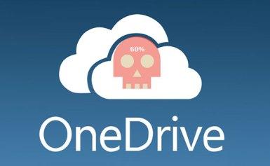 Số lượng phần mềm độc hại được lưu trữ trên Microsoft OneDrive tăng đáng kể