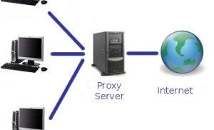 Hướng dẫn tạo một trang web proxy đơn giản