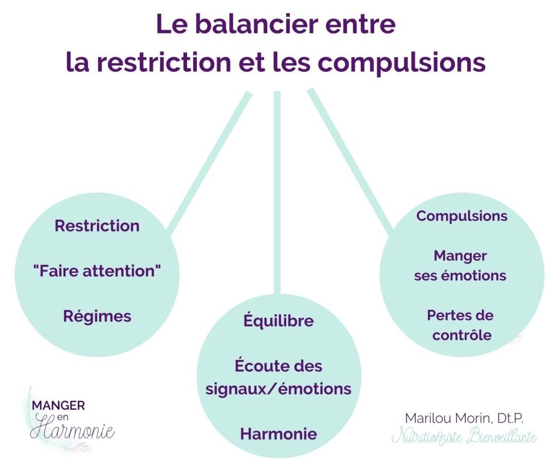 Balancier restrction-compulsion