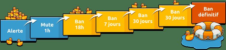 cfh_banchart_big_fr