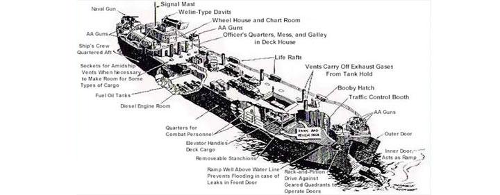 lst landing ship tank wreck subic bay