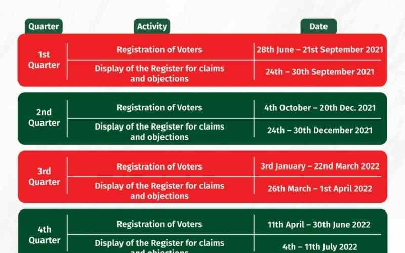 INEC ta fitar da jadawalin ranakun rajistar masu zaɓe