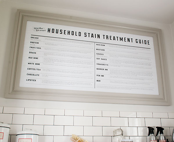 industrial laundry room stain treatment guide -- this is the perfect wall art for a laundry room! Manhattan Nest