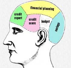 phrenology-head-small