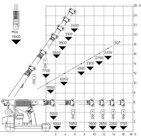 50e-load-chart-with-winch