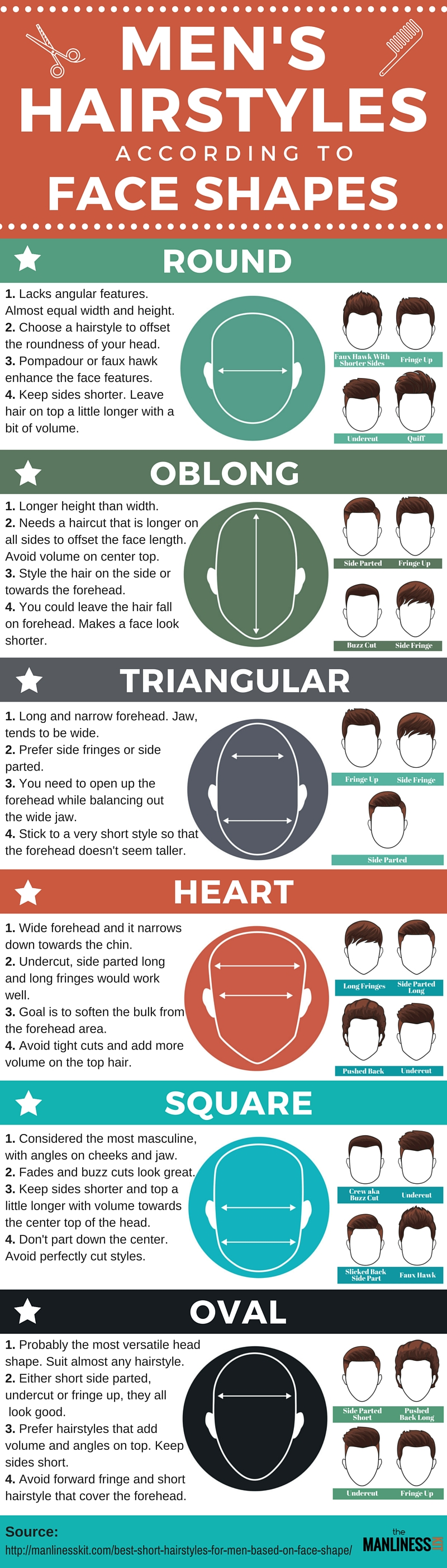 Best Short Hairstyles For Men According To Face Shape - Pinterest