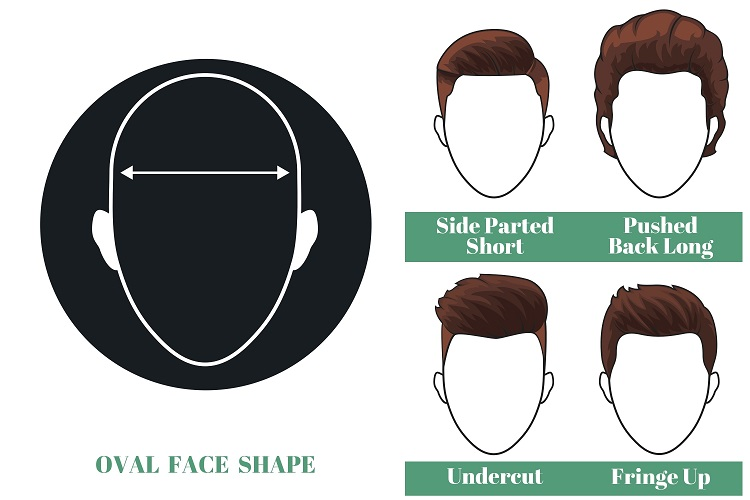 Best Short Hairstyles For Men With Oval Face Shape