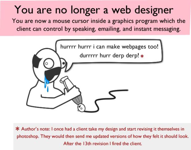 webdesigers