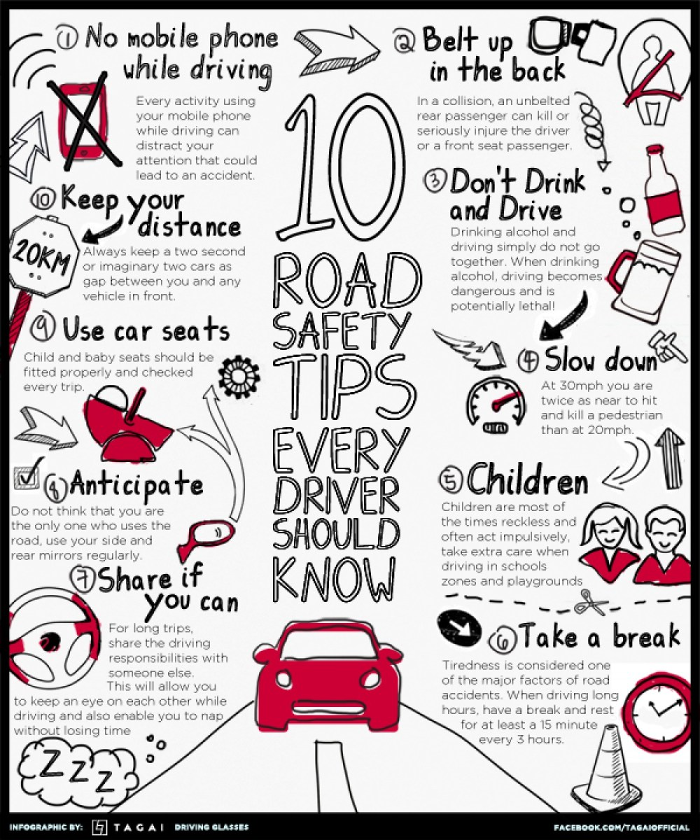 TenRoadSafetyTipsEveryDriverShouldKnow_5305d0db45d8f_w1500.png
