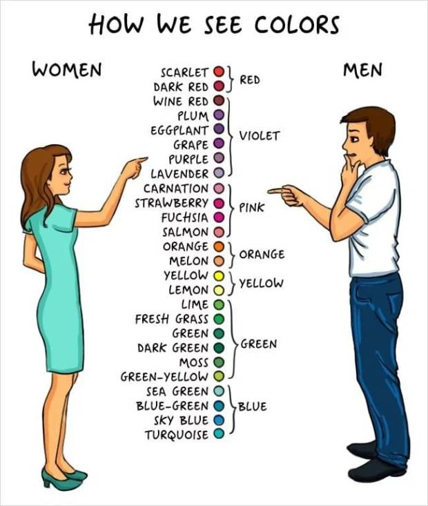 difference men and women manly (14)