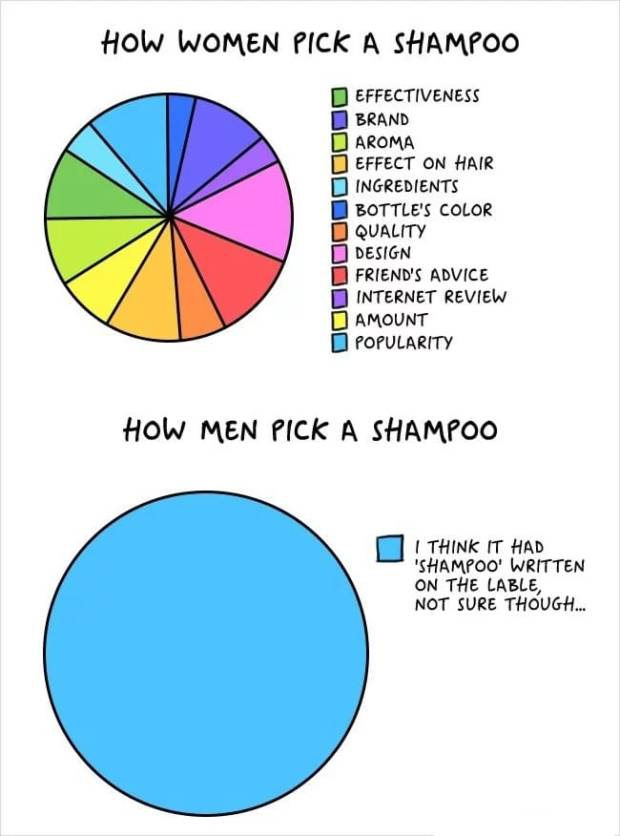 difference men and women manly (3)