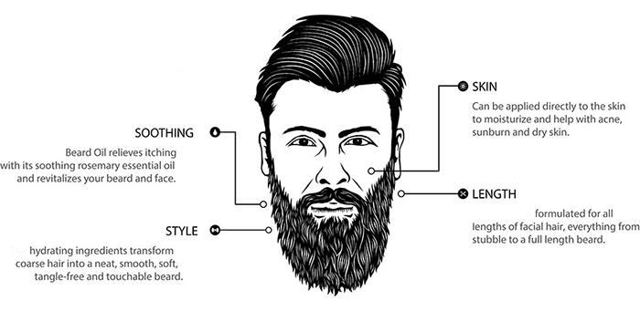 beard oil benefits