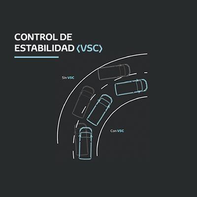 VSC (Control de Estabilidad Vehicular).   Ayuda a mantener la estabilidad direccional al virar sobre superficies irregulares con baja tracción o en pisos resbaladizos, para recuperar la adherencia y el control del vehículo (disponible según versión).