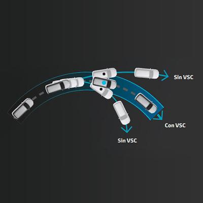 VSC (CONTROL DE ESTABILIDAD VEHICULAR)   Ayuda a mantener la estabilidad direccional al virar sobre superficies irregulares con baja tracción en pisos resbaladizos, para recuperar la adherencia y el control del vehículo