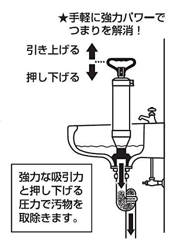三栄水栓真空式パイプクリーナー2