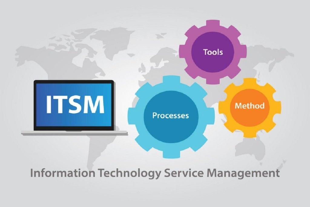 IT Service Management (ITSM)