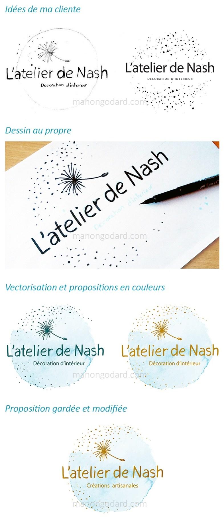 """Etapes de la création du logo """"L'atelier de Nash"""" - Croquis, dessin, propositions en couleurs, résultat final"""