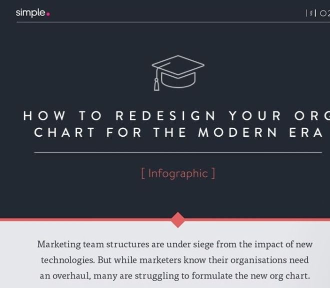 9 Modern Marketing Organisational Charts [Infographic]
